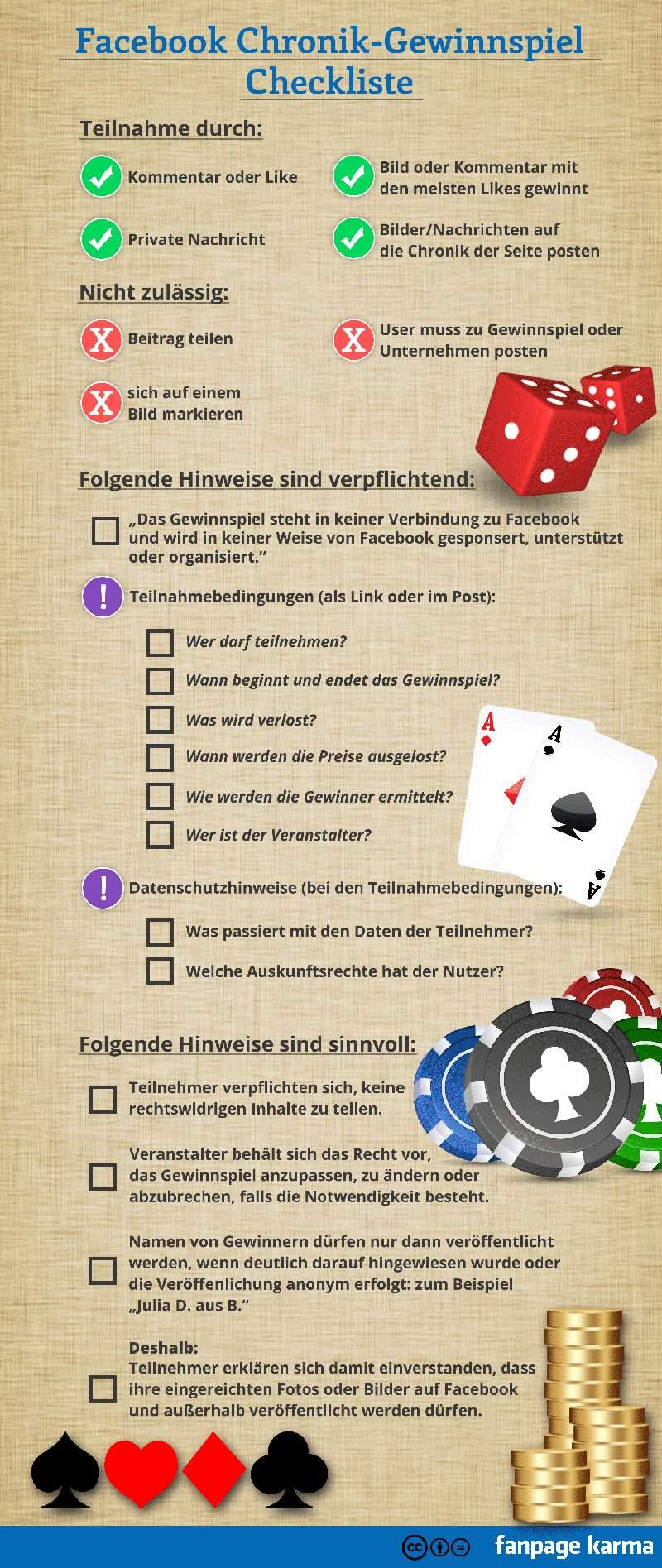 Fanpage_Karma_Gewinnspiel_Infografik_800