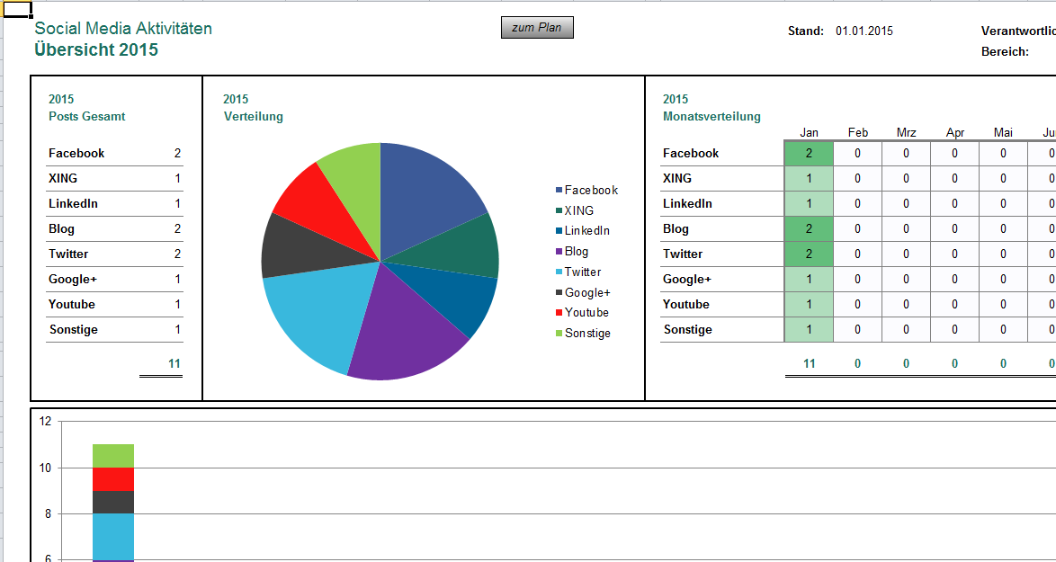 Social Media Redaktionsplan zum Download